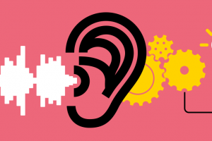 Reason-why-listening-skills-is-important
